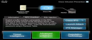 Cisco Systems one